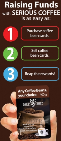 Serious Coffee - Coffee Bean Card Fundraising Program